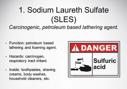 Les sulfates : attention danger